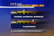 ky3 allergy index